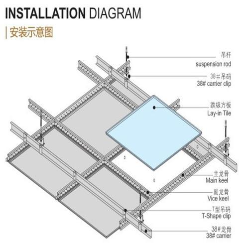 铝扣板吊顶的操作流程-厨房卫生间铝扣板吊顶安装流程详解