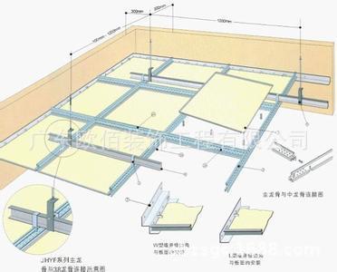 铝扣板吊顶的图样-新中式铝扣板吊顶效果图怎么样