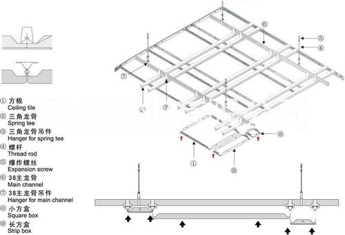 长沙铝扣板生产厂家-铝扣板生产厂家来盘点盘点