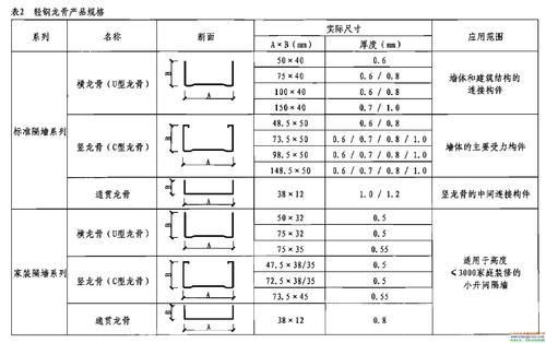 铝扣板的规格和尺寸-冲孔铝扣板的规格尺寸有哪些呢