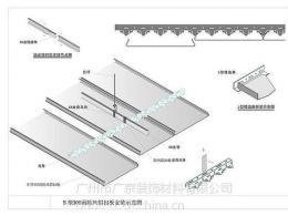 条形铝扣板天花-湛江铝扣板生产厂家回答你